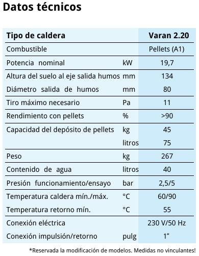 datos_tec_varan_2-20